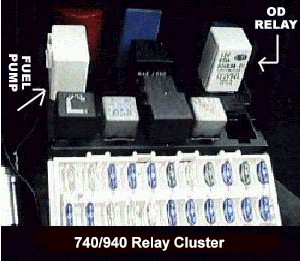 Relay on 1998 Volvo V70 Engine Diagram